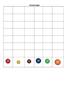 M & M graphing