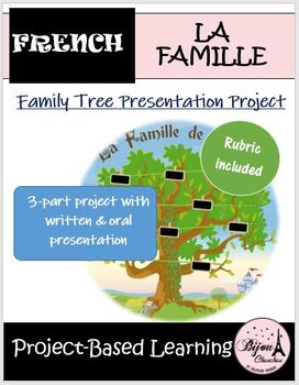MA FAMILLE: French Family Tree Presentation Project & Rubr