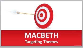 MACBETH Themes Targeting