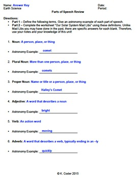 MAD LIBS - Our Solar System