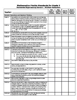 MAFS Standard Based Report Card Tracking Sheet-Second