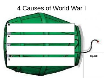 MAIN Causes of WWI Graphic Organizer