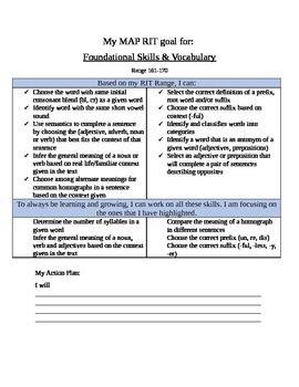 MAP Goal Foundational - Vocabulary 161-170