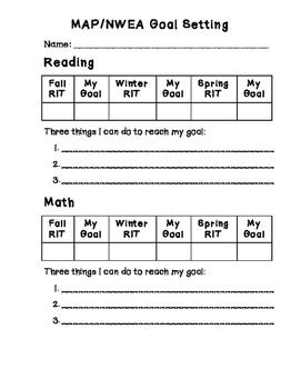 MAP/NWEA Student Goals
