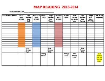 MAP Testing Data Sheet