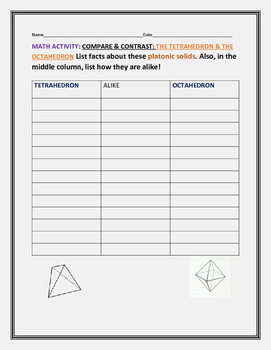 MATH ACTIVITY: COMPARE/CONTRAST: TETRAHEDRON & OCTAHEDRON