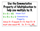 MATH: Applying Multiplication and Division strategy charts