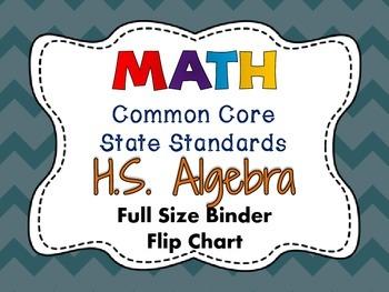 MATH Common Core State Standards:High School Algebra Full