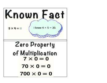 MATH: Multiplication and Division vocabulary and strategy