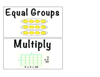MATH: Understanding multiplication vocab. cards and strate