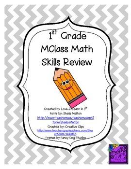 MClass Math Review