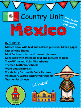 MEXICO Country Unit