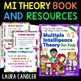 MI Theory and Growth Mindset Bundle (10 Licenses)