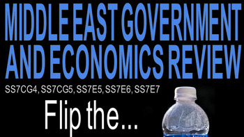 MIDDLE EAST GOVERNMENT AND ECONOMICS FLIP THE BOTTLE REVIEW GAME