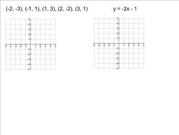 ML Algebra 2 Ch 2-1,2