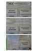 MLA Citations: Parenthetical and Bibliographic Foldable