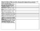 MLA Format Works Cited Information Cards