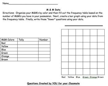 GO Math Grade 3 M&M Data Collection