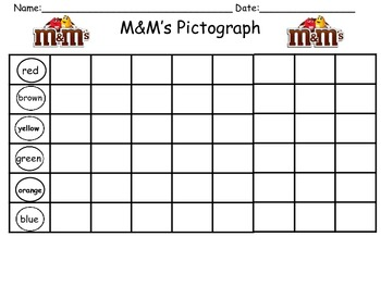 M&M's Pictograph and Sorting Mat