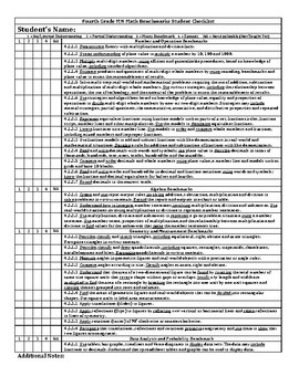 MN Math Standards Rubric for Fourth Grade