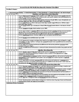 MN Math Standards Rubric for Second Grade