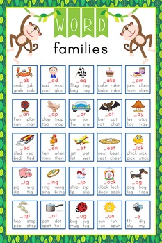 MONKEYS - Classroom Decor: Language Arts, Word Families PO