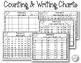MORNING WORK Calendar Time Worksheets - February 2017