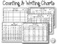 MORNING WORK -  Calendar Time Worksheets January 2017