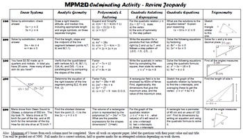 MPM2D Culminating Activity - Jeopardy Review