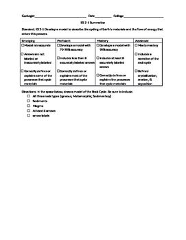 MS-ESS 2-1 Rock Cycle Assessment