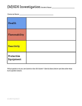 MSDS Cooperative Jigsaw Activity