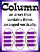 MULTIPLICATION ARRAY POSTERS {7} FOR THE CLASSROOM