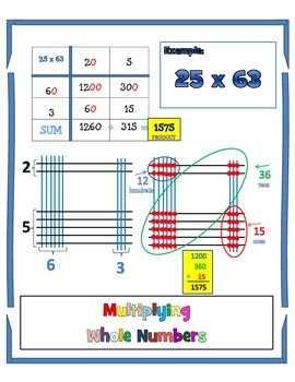 MULTIPLYING 2 digit numbers