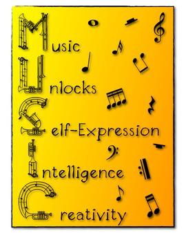MUSIC Acronym Poster #1