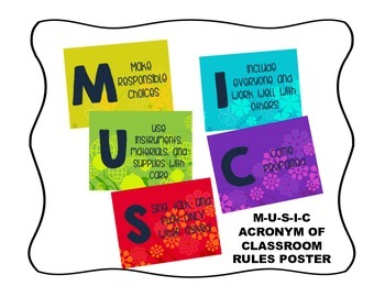 MUSIC Acronym of Classroom Rules Poster
