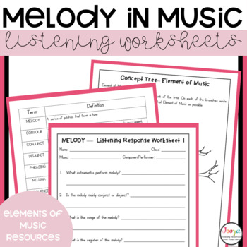 MUSIC- Elements of Music MELODY Listening Analysis