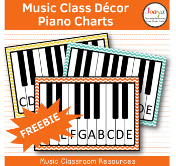 MUSIC - Keyboard Posters - FREEBIE