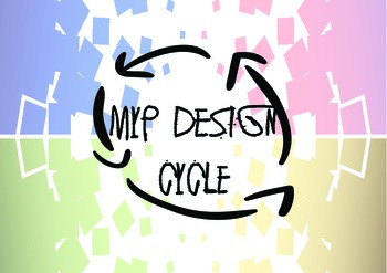 MYP Design Cycle Poster