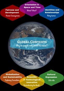 MYP Global Contexts Poster (IB Materials)