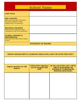 MYP Unit Plan Classroom Poster