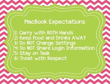 MacBook Expectations