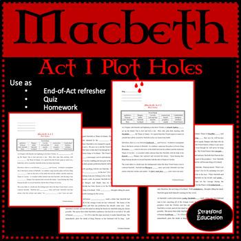 """Macbeth Act I """"Plot Holes"""""""