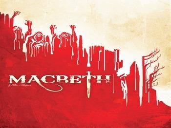 Macbeth Character PowerPoint