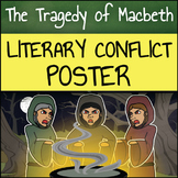 Macbeth: Literary Conflict Poster