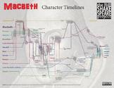 Macbeth: Timelines