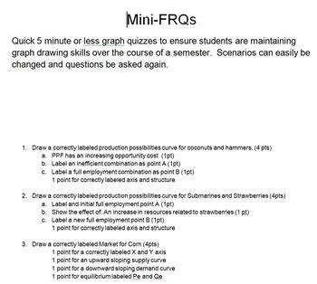 Macroeconomics Mini FRQs
