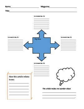 Magazine Article Review/Reflection  Graphic Organizer