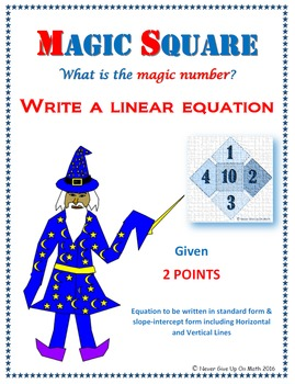 Magic Square - Writing Linear Equations from m & b (Slope-