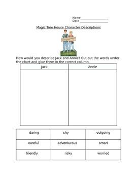 Magic Tree House Character Descriptions