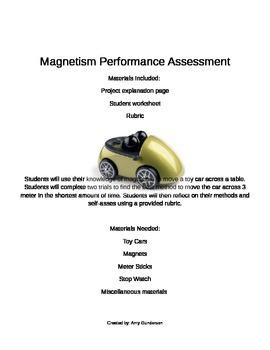 Magnatism Performance Assessment